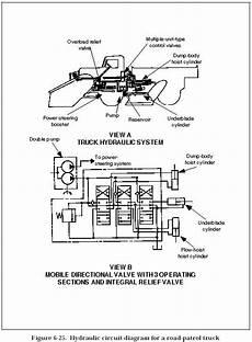 Hydraulic Schematic Symbols Impremedia Net