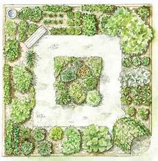 Kitchen Garden Plan by Step By Step Your Garden Grows Five Year Kitchen Garden