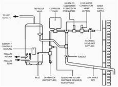 what is a unvented water system eazy electrical and plumbing
