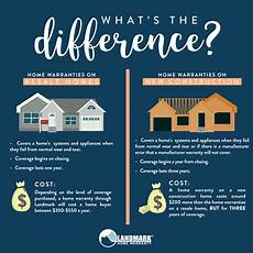 What Is The Difference Between A Home And A House building a new house here s how a new construction home