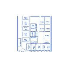 hyundai accent 1995 fuse box hyundai accent 1995 dash fuse box block circuit breaker diagram carfusebox