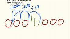 Mikrogramm In Gramm - converting micrograms to milligrams moving the decimal