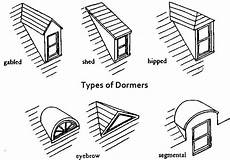 Define Dormer by 5 Types Of Dormers The Craftsman