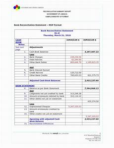account reconciliation template clergy coalition