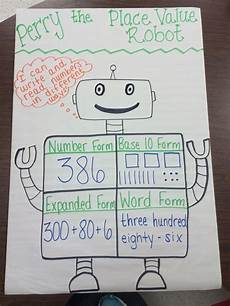 meet perry the place value robot great anchor chart for teaching word for and expanded form