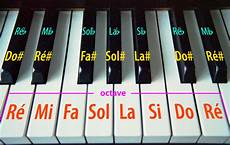 Comment Travailler Les Gammes Au Piano