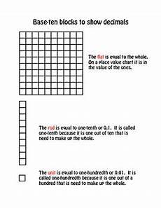 decimals base ten blocks worksheets 7074 modeling decimals with base ten blocks by ms s superstars tpt