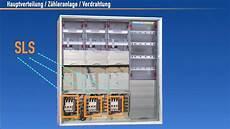 sicherungen arten und verwendung elektroinstallation