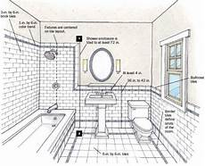 Bathroom Ideas Drawing by How To Select Bathroom Tile Adore Your Place Interior