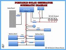 diy portable solar generator buzz headlight