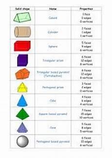 3d shapes homework ks2