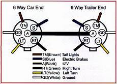 Trailer Wiring Diagram On Trailer Wiring Connector