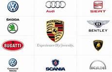 Volkswagen Brands by Brand Track Brands At Volkswagen