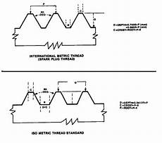 general form dimensions for standard threads smithy detroit machine tools
