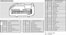 2008 dodge 5500 fuse box location honda accord fuse locations taking care of the honda accord 2008 2012 owner s manual