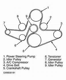 airbag deployment 1993 plymouth voyager electronic valve timing how to put a belt on a 1998 plymouth voyager how to replace the timing belt and water pump