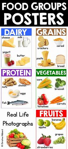 nutrition posters nutrition nutrition poster