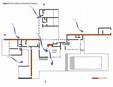kaufmann house floor plan image result for kaufmann desert house neutra desert