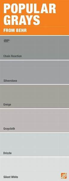interior design ideastransitional home color scheme sherwin williams sw7015 repose gray