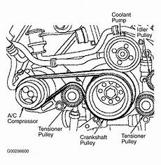 for a 2004 freelander engine diagram 2004 land rover range rover serpentine belt routing and timing belt diagrams
