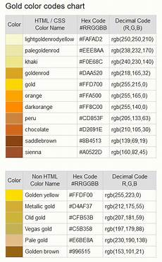 what is the gold colour code in photoshop quora