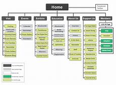 sitemap exle buscar con google site map web design information architecture