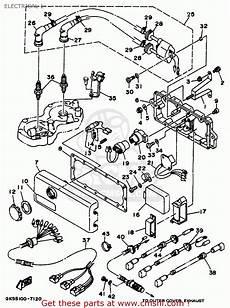 1998 200 yamaha blaster wiring diagram 1998 yamaha blaster wiring diagram wiring diagram database