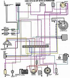 1968 evinrude wiring diagram evinrude johnson outboard wiring diagrams mastertech marine