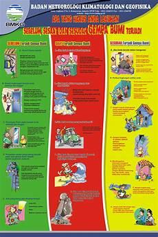 Poster Antisipasi Gempa Dari Bmkg Berbagi Ilmu