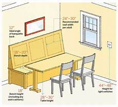 Kitchen Bench Size by Kitchen Numbers Dining Nook 64 Important Numbers Every