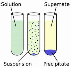 solubility wikipedia