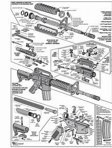 Description Of Each Part Of The Ar15 The Beginners Ar15