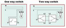 2 gang 1 way switch wiring problem doityourself com