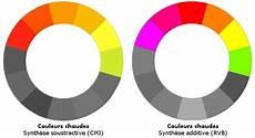la classification des couleurs e classroom