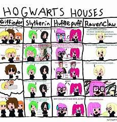 harry potter house test harry potter quiz house quizilla wroc awski informator