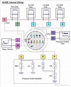 Bench Testing Gpio For 4l60e Page 4 Msgpio Read