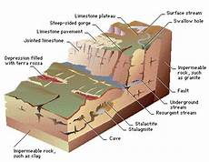 which is required for karst topography to form gc2agfy scallop cave earthcache in british columbia canada created by the pollywog