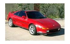 car repair manuals online free 1987 toyota mr2 spare parts catalogs toyota mr2 workshop manual 1989 1999 sw free factory service manual