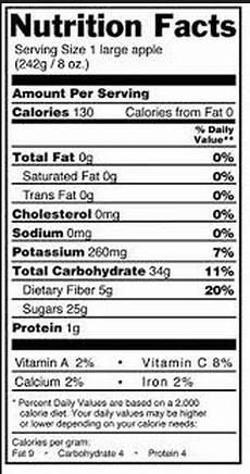 16 best images of nutrition label worksheet printable