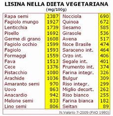 alimenti contengono lisina lacto ovo vegetarian alimenti ricchi di lisina chi l