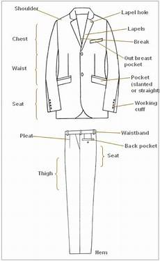 what are the different parts of a formal dress suit quora