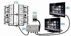 Pr 233 Lificateur Et R 233 Partiteur Lificateur De Signal