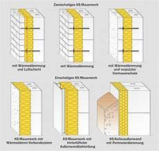 Energieeffizienz Attraktiv Gef 246 Rdert
