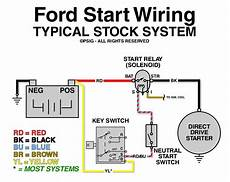 31 ford starter relay wiring diagram wiring diagram list