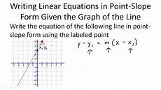 write an equation given the slope and a point ck 12 foundation