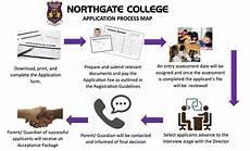 registration guidelines northgate college