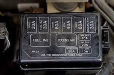 1993 Mazda Miata Fuse Box Diagram Fuse Box And Wiring