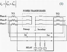 transformer differential protection scheme