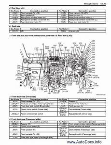 small engine service manuals 2005 suzuki daewoo magnus on board diagnostic system suzuki grand vitara grand vitara xl 7 service manual repair manual order download