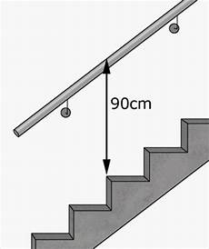 courante escalier accessoires auto sur enperdresonlapin